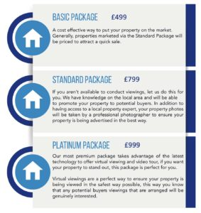 sell my house in walsall package descriptions
